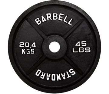 Troy Barbell USA Olympic Black Plates
